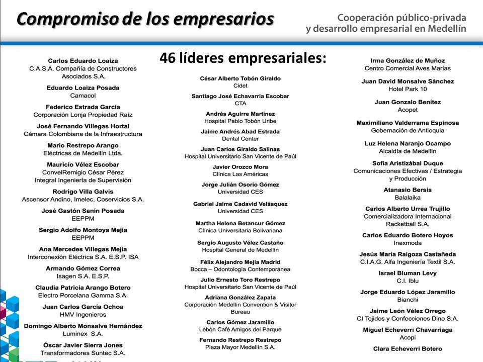 Compromiso de los empresarios 46 líderes empresariales: