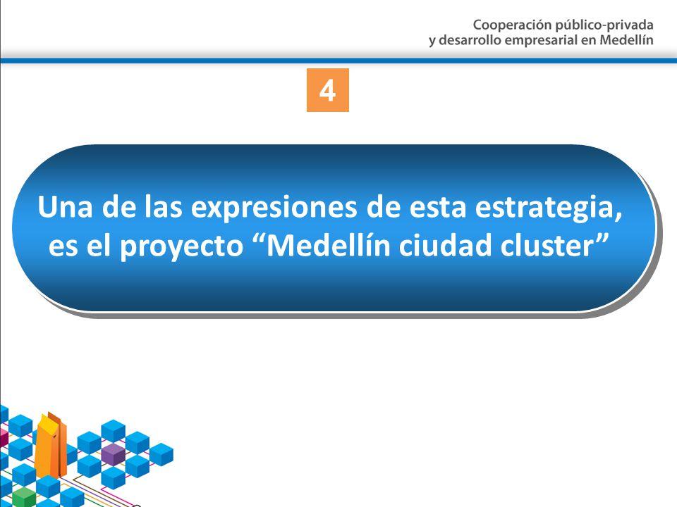 Una de las expresiones de esta estrategia, es el proyecto Medellín ciudad cluster Una de las expresiones de esta estrategia, es el proyecto Medellín c