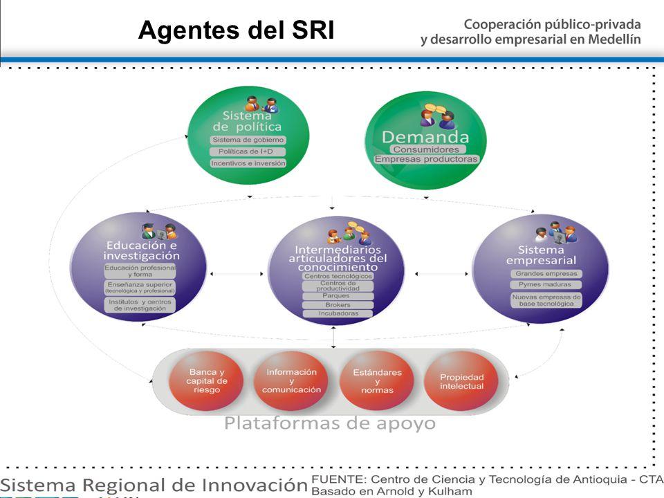 Agentes del SRI