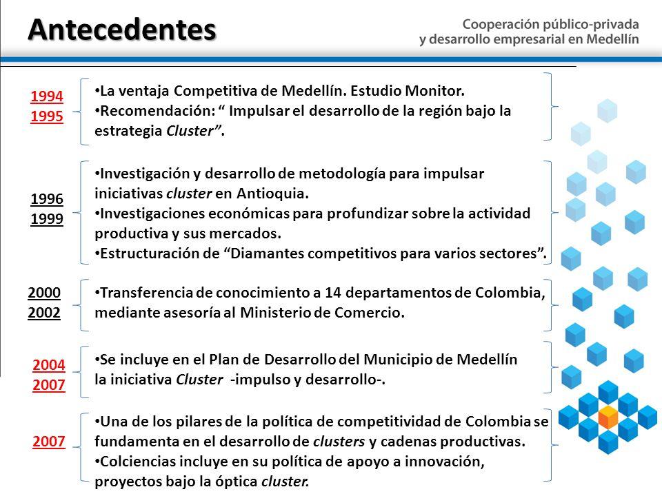 Antecedentes 2008 2011 La Alcaldía de Medellín profundiza en su plan de desarrollo el apoyo a la estrategia cluster y destina el 1% del presupuesto a Innovación.