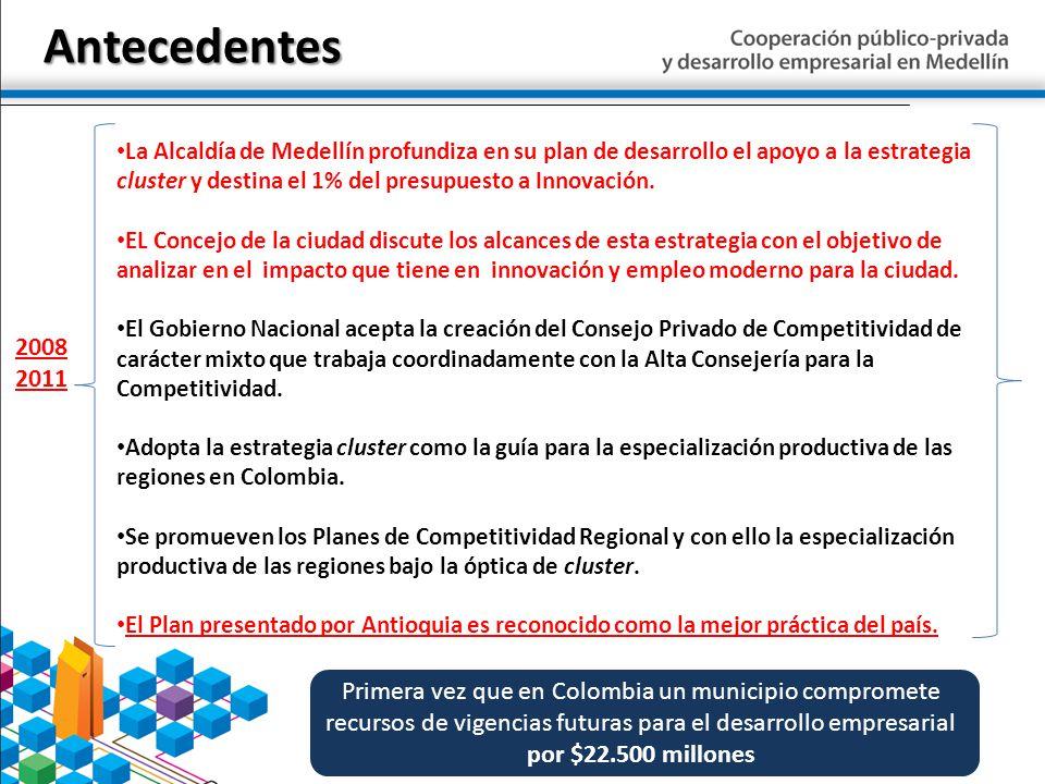 Antecedentes 2008 2011 La Alcaldía de Medellín profundiza en su plan de desarrollo el apoyo a la estrategia cluster y destina el 1% del presupuesto a