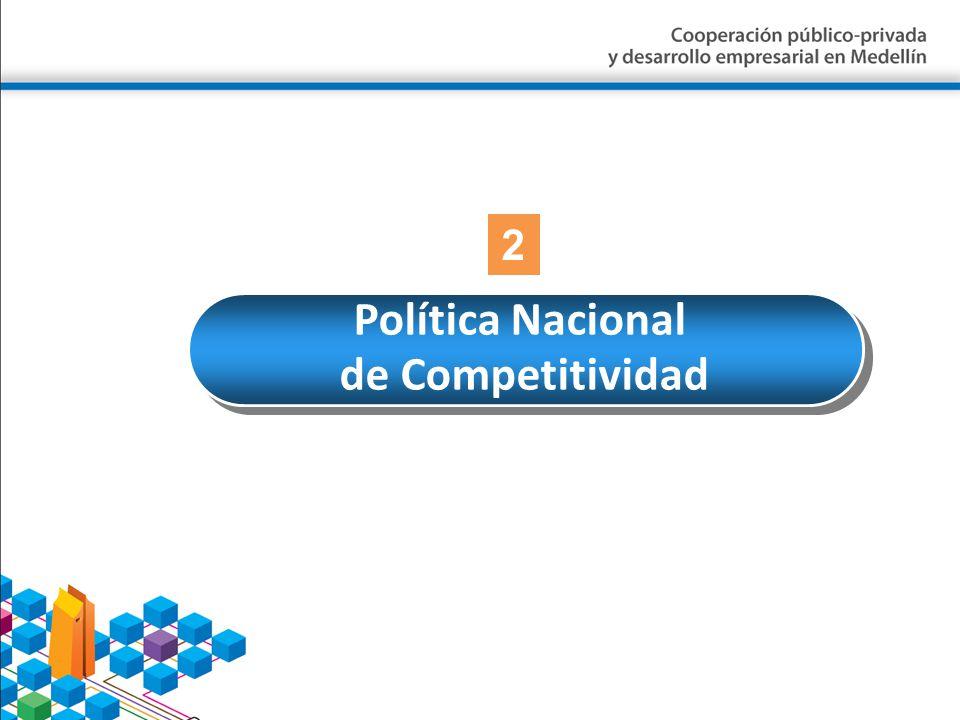 Política Nacional de Competitividad Política Nacional de Competitividad 2