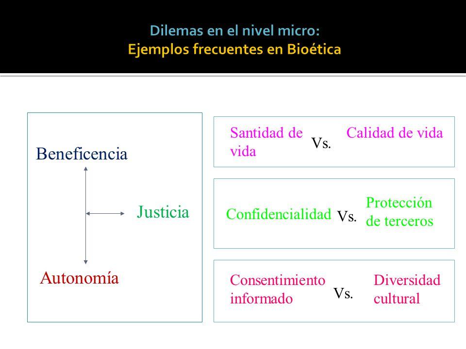 El riesgo moral es la ponderación de los valores involucrados y las consecuencias morales de las acciones realizadas en el marco de una intervención o