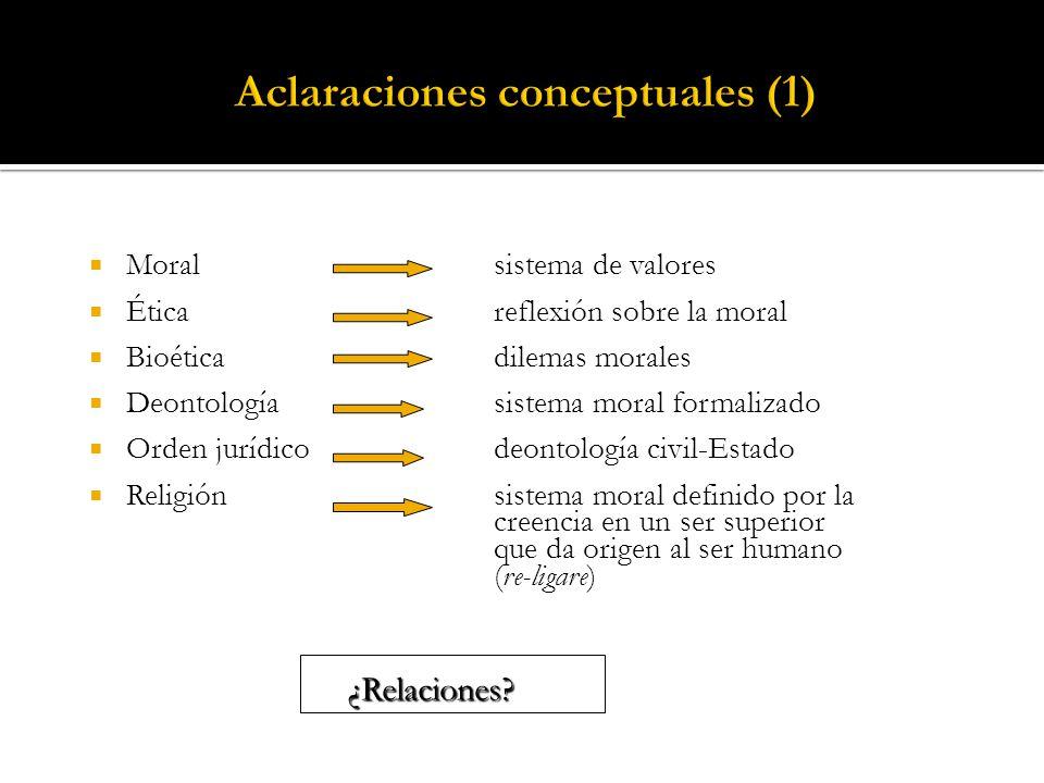Aclaraciones conceptuales La Bioética: producto de la diversidad moral ¿Para qué diferenciar? Dilemas, problemas y principios en Bioética Dilemas mora