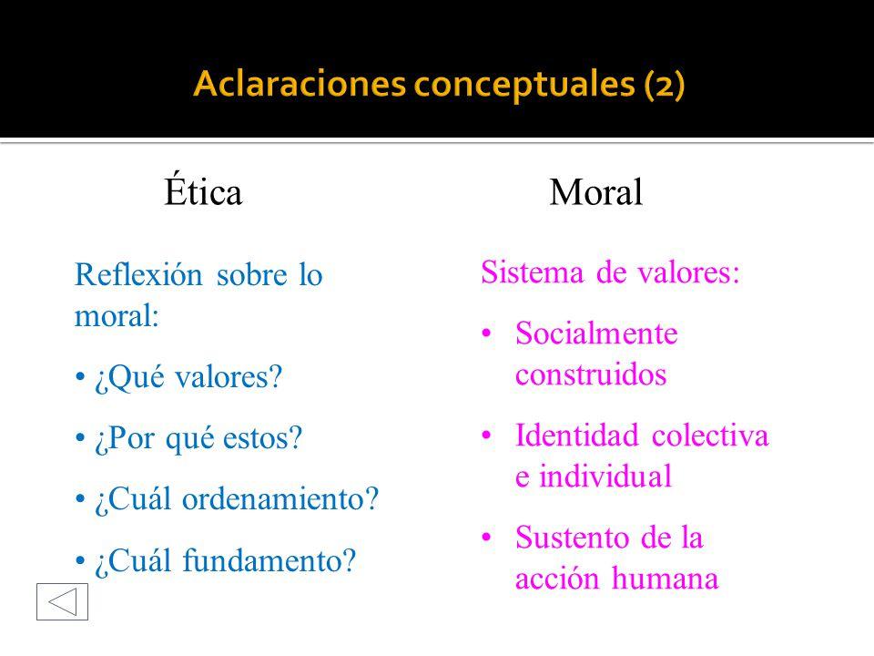 Moralsistema de valores Éticareflexión sobre la moral Bioéticadilemas morales Deontologíasistema moral formalizado Orden jurídicodeontología civil-Est