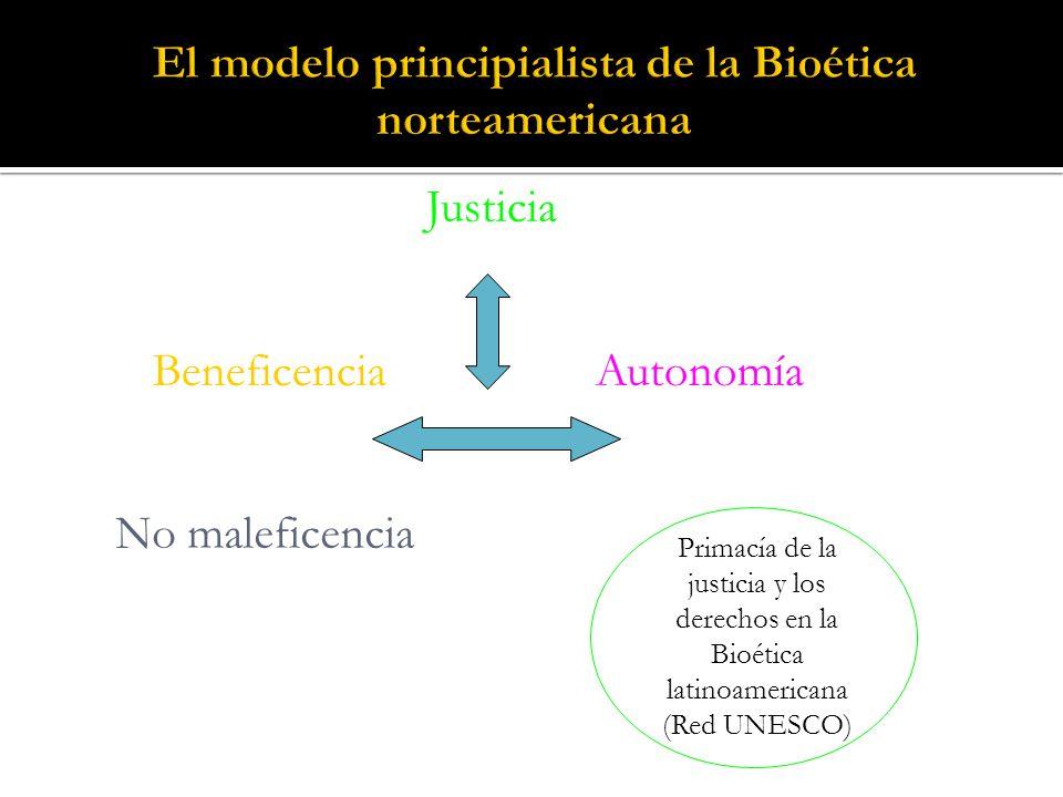 Los problemas de la bioética son dilemas: la posibilidad de tomar uno u otro camino Generales: Desarrollo sostenible, inv. animal Específicos: Acto mé
