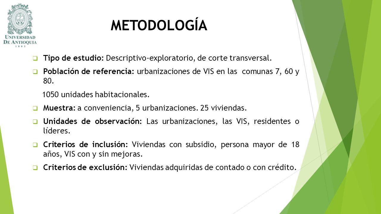 METODOLOGÍA Tipo de estudio: Descriptivo-exploratorio, de corte transversal. Población de referencia: urbanizaciones de VIS en las comunas 7, 60 y 80.