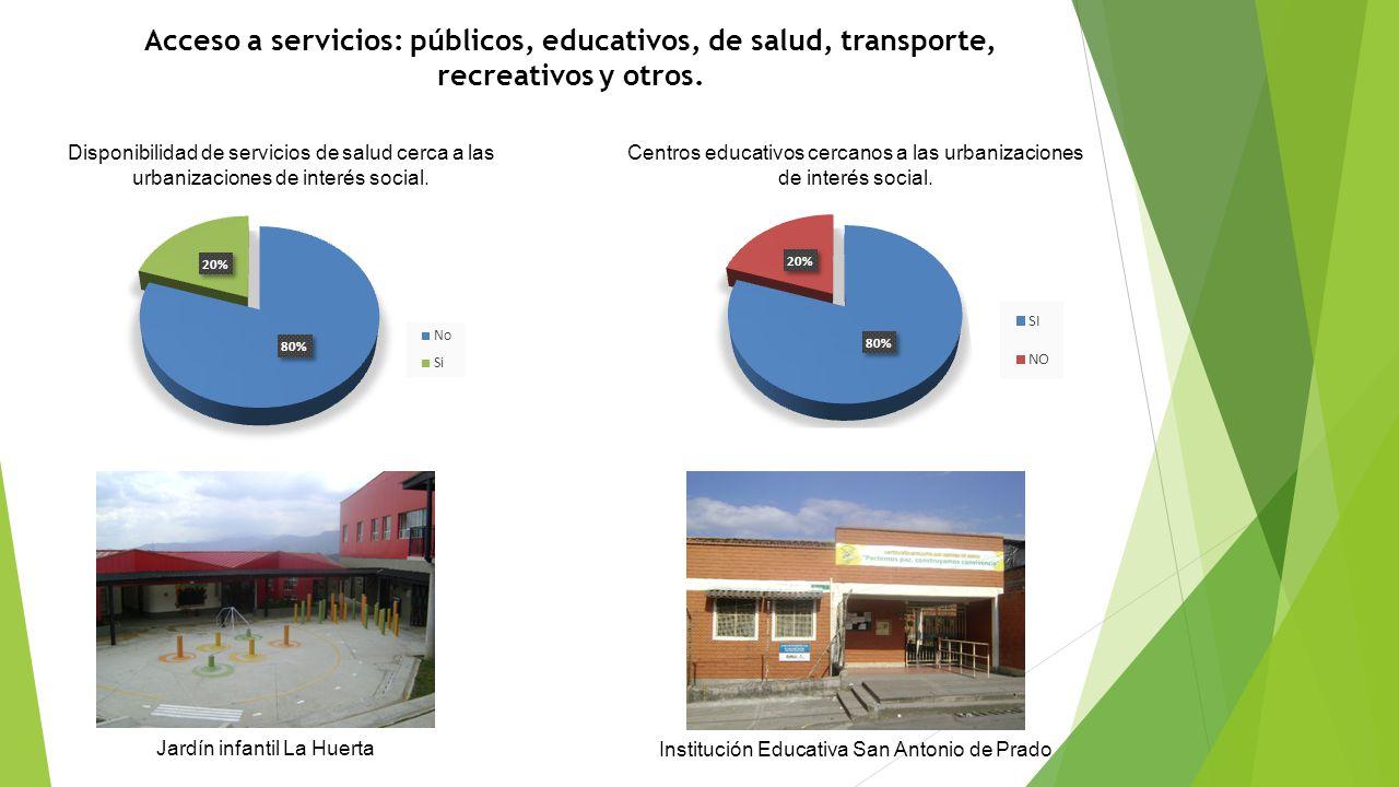 Acceso a servicios: públicos, educativos, de salud, transporte, recreativos y otros. Disponibilidad de servicios de salud cerca a las urbanizaciones d