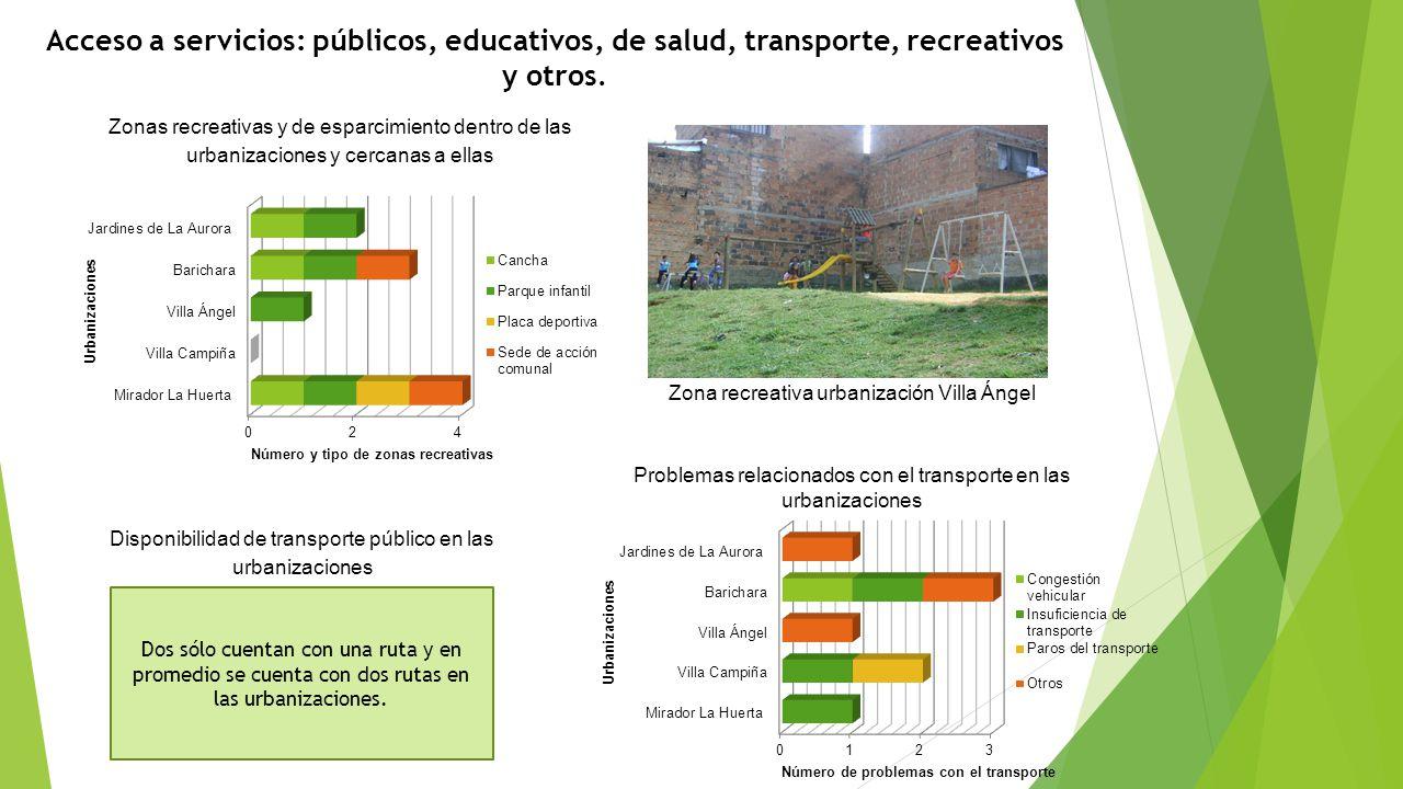 Acceso a servicios: públicos, educativos, de salud, transporte, recreativos y otros. Zonas recreativas y de esparcimiento dentro de las urbanizaciones