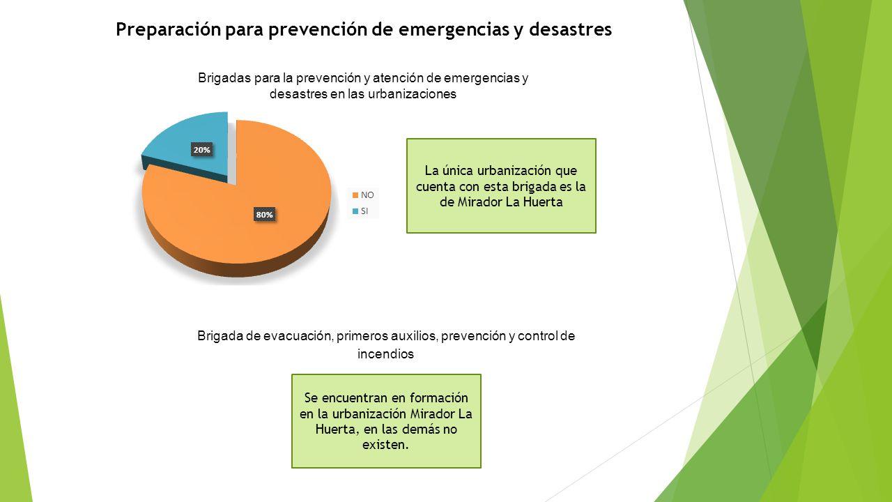Preparación para prevención de emergencias y desastres Brigadas para la prevención y atención de emergencias y desastres en las urbanizaciones La únic