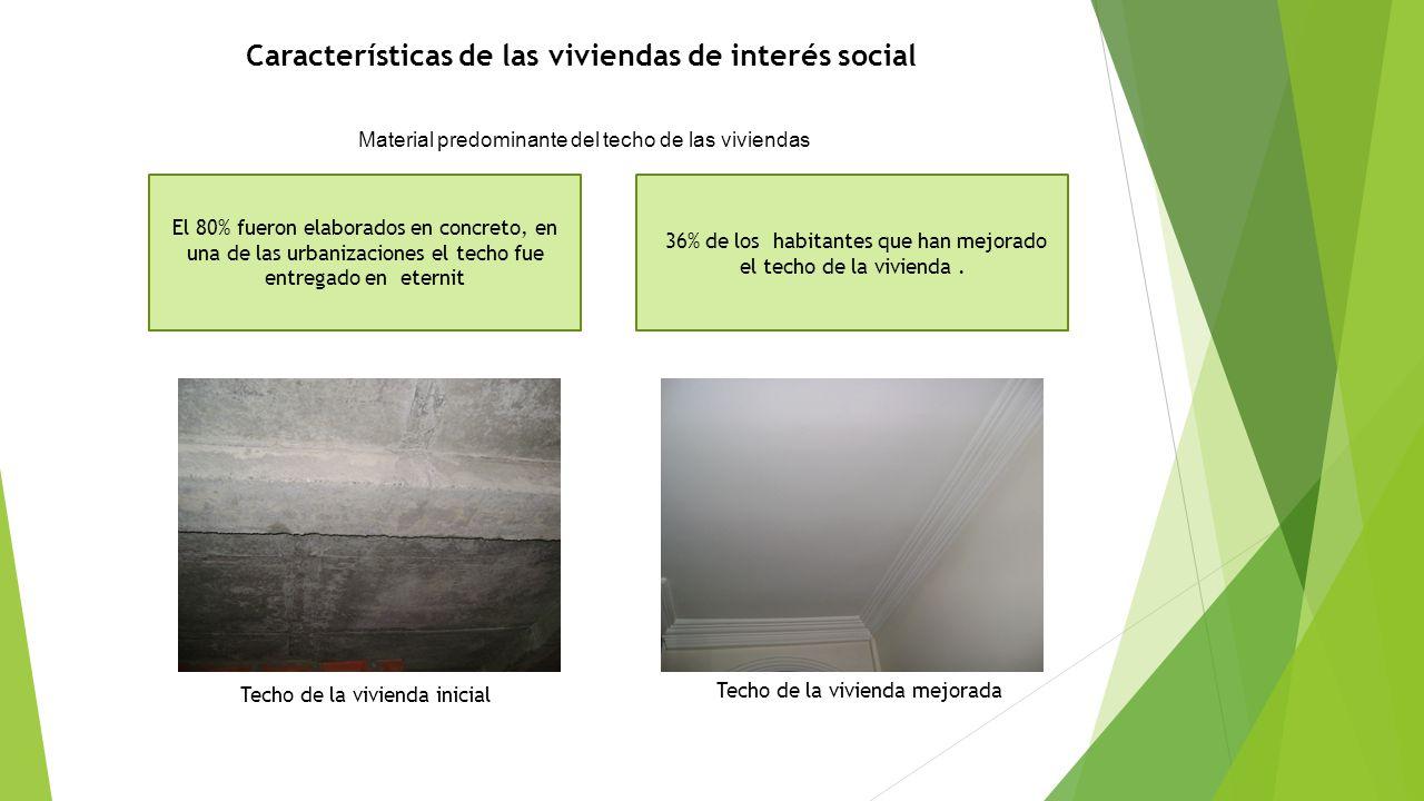 Características de las viviendas de interés social Material predominante del techo de las viviendas 36% de los habitantes que han mejorado el techo de