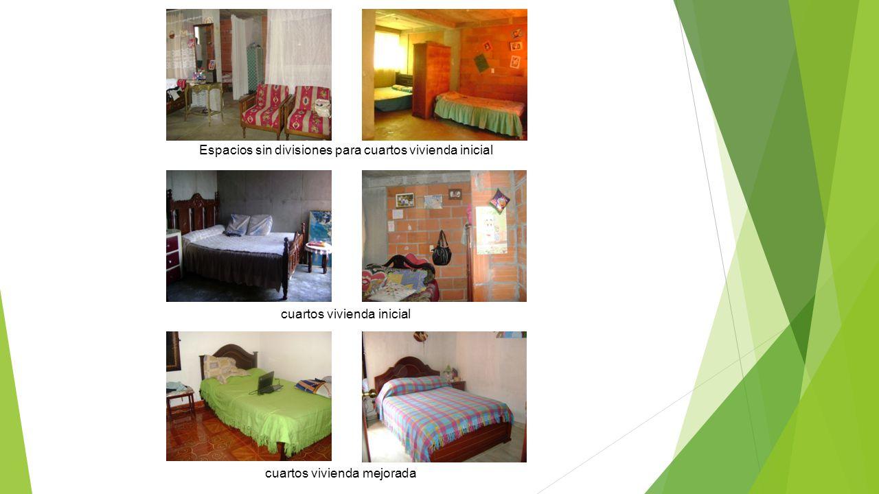 Espacios sin divisiones para cuartos vivienda inicial cuartos vivienda inicial cuartos vivienda mejorada