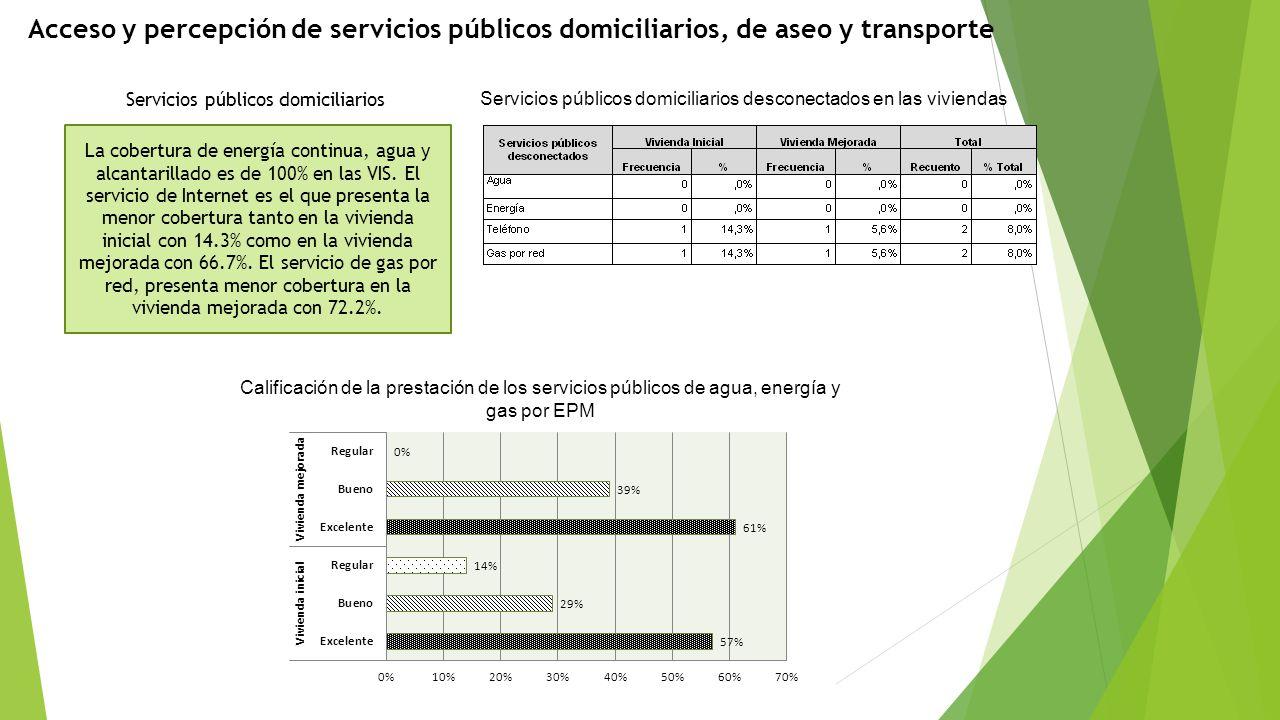 Acceso y percepción de servicios públicos domiciliarios, de aseo y transporte La cobertura de energía continua, agua y alcantarillado es de 100% en la