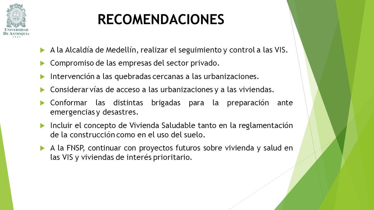 RECOMENDACIONES A la Alcaldía de Medellín, realizar el seguimiento y control a las VIS. Compromiso de las empresas del sector privado. Intervención a
