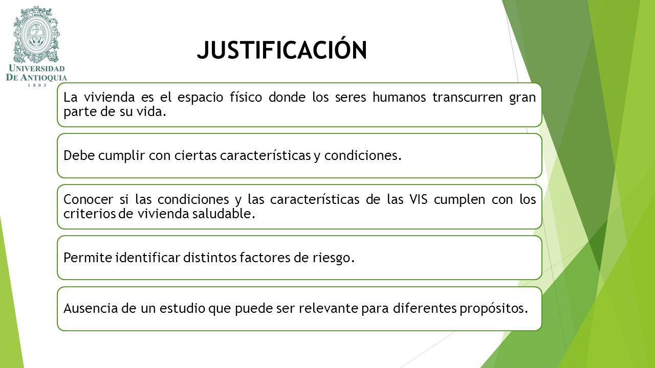 General: Describir las características de las urbanizaciones y viviendas de interés social en el marco de los lineamientos de Vivienda Saludable, construidas en Medellín, Antioquia, 2004-2010.