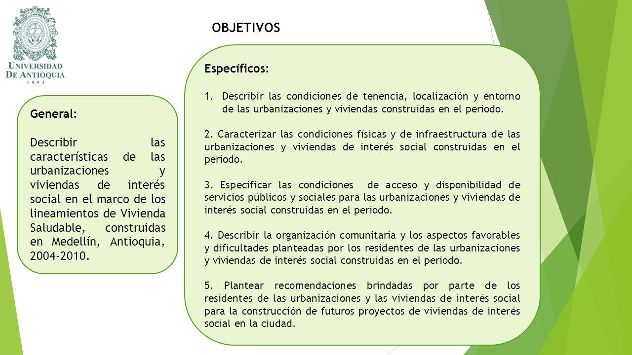 Características de habitabilidad de las urbanizaciones de interés social Tipo de terreno sobre el cual se encuentran ubicadas las urbanizaciones de interés social.