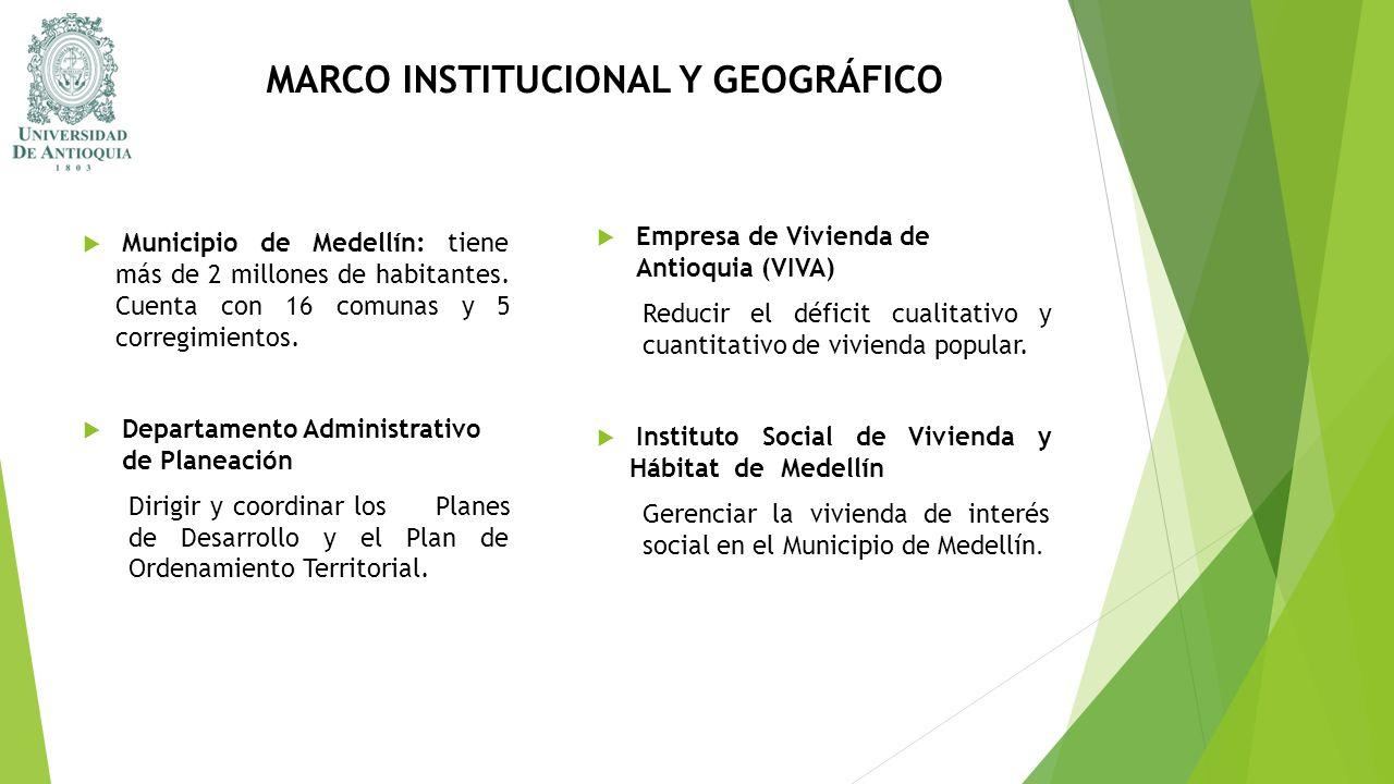 Características de habitabilidad de las urbanizaciones de interés social Fuentes contaminantes cercanas a las urbanizaciones de interés social.