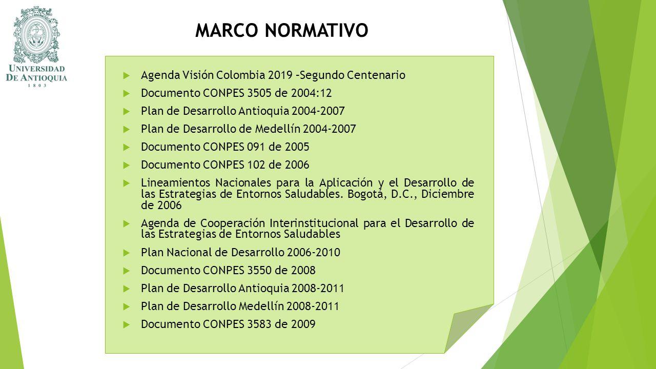 MARCO NORMATIVO Agenda Visión Colombia 2019 –Segundo Centenario Documento CONPES 3505 de 2004:12 Plan de Desarrollo Antioquia 2004-2007 Plan de Desarr