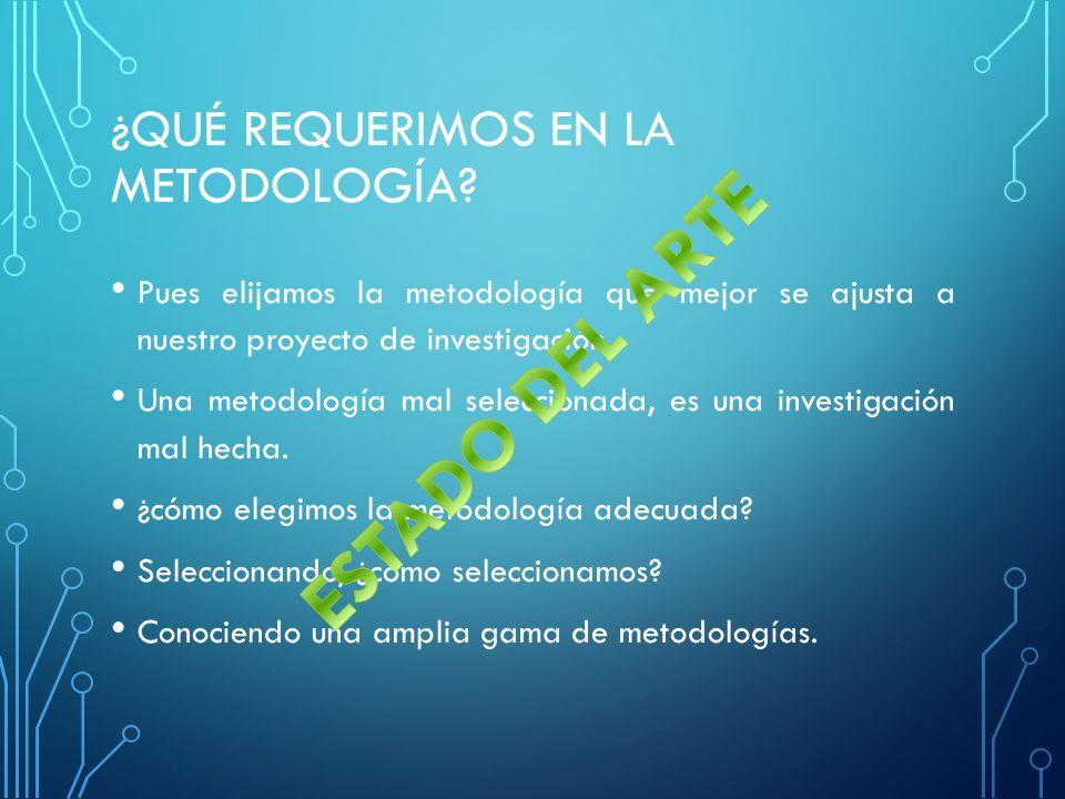 ¿QUÉ REQUERIMOS EN LA METODOLOGÍA? Pues elijamos la metodología que mejor se ajusta a nuestro proyecto de investigación. Una metodología mal seleccion