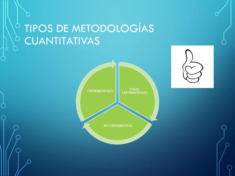 TIPOS DE METODOLOGÍAS CUANTITATIVAS CUASI- EXPERIMENTALES NO EXPERIMENTAL EXPERIMENTALES
