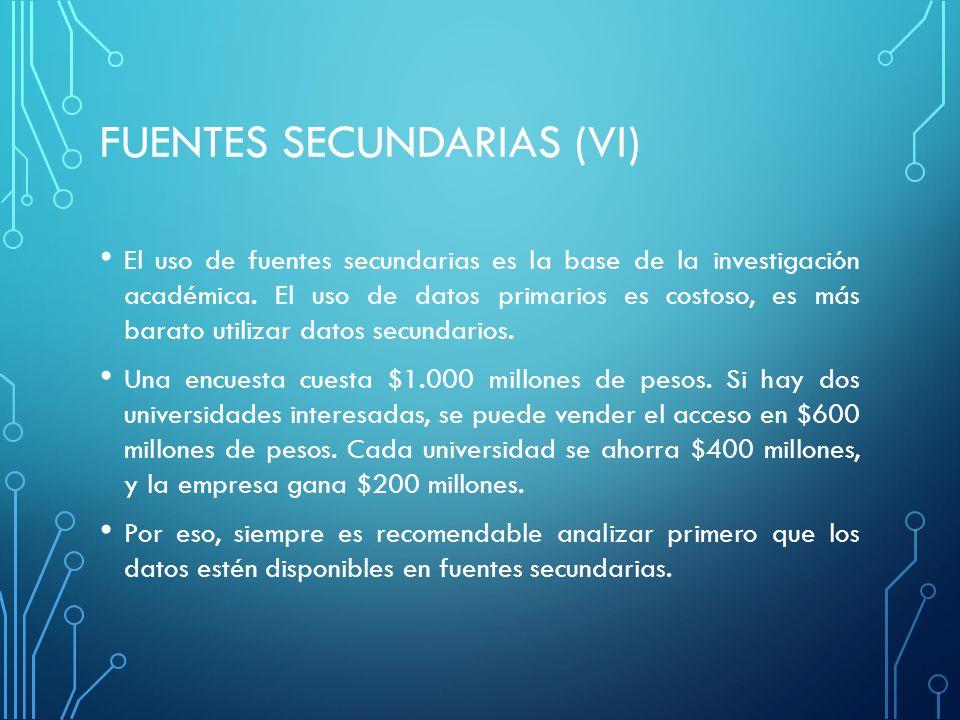 FUENTES SECUNDARIAS (VI) El uso de fuentes secundarias es la base de la investigación académica. El uso de datos primarios es costoso, es más barato u
