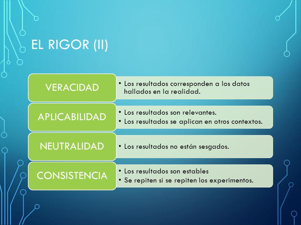 EL RIGOR (II) Los resultados corresponden a los datos hallados en la realidad. VERACIDAD Los resultados son relevantes. Los resultados se aplican en o