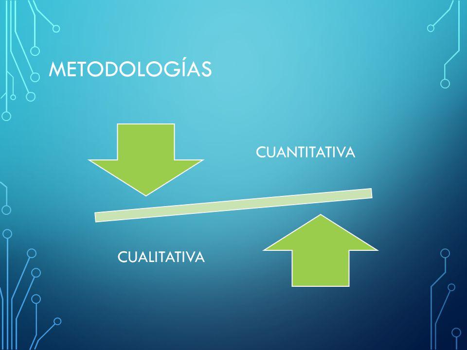 METODOLOGÍAS CUANTITATIVA CUALITATIVA