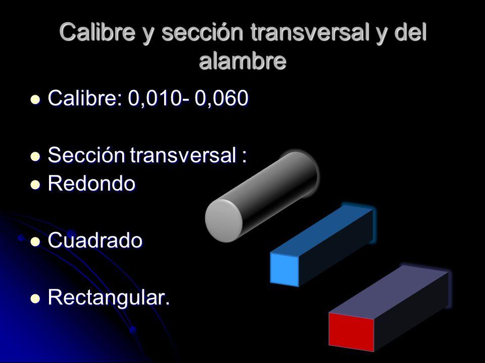 Calibre y sección transversal y del alambre Calibre: 0,010- 0,060 Calibre: 0,010- 0,060 Sección transversal : Sección transversal : Redondo Redondo Cuadrado Cuadrado Rectangular.