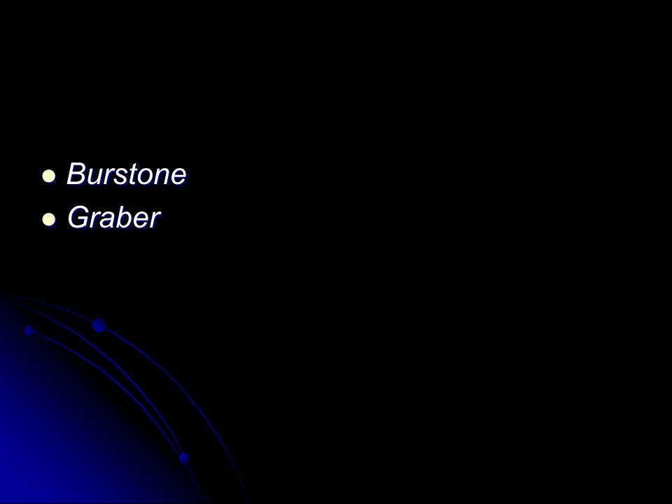 Burstone Burstone Graber Graber