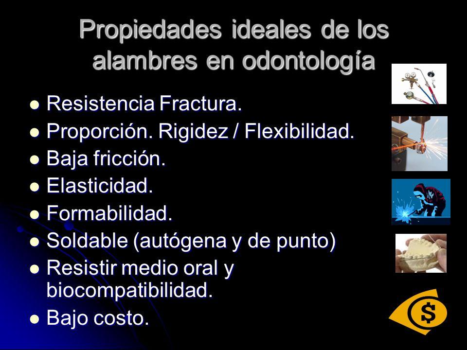 Propiedades ideales de los alambres en odontología Resistencia Fractura.
