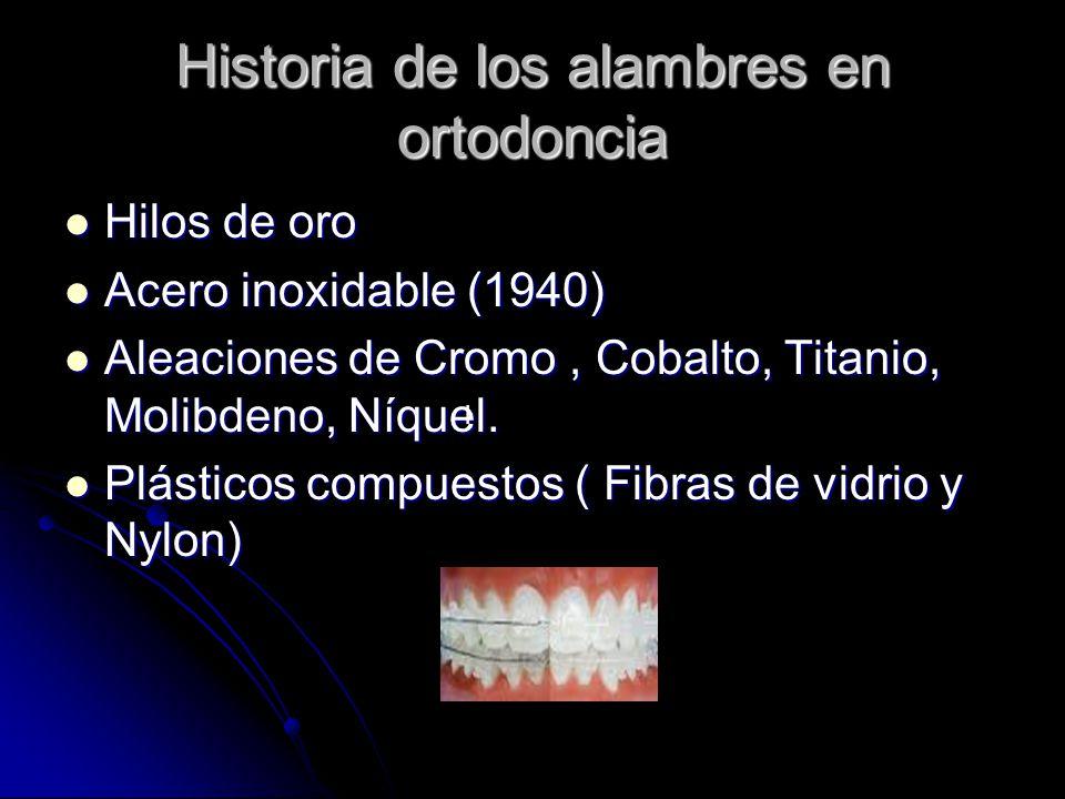 Historia de los alambres en ortodoncia Hilos de oro Hilos de oro Acero inoxidable (1940) Acero inoxidable (1940) Aleaciones de Cromo, Cobalto, Titanio, Molibdeno, Níquel.