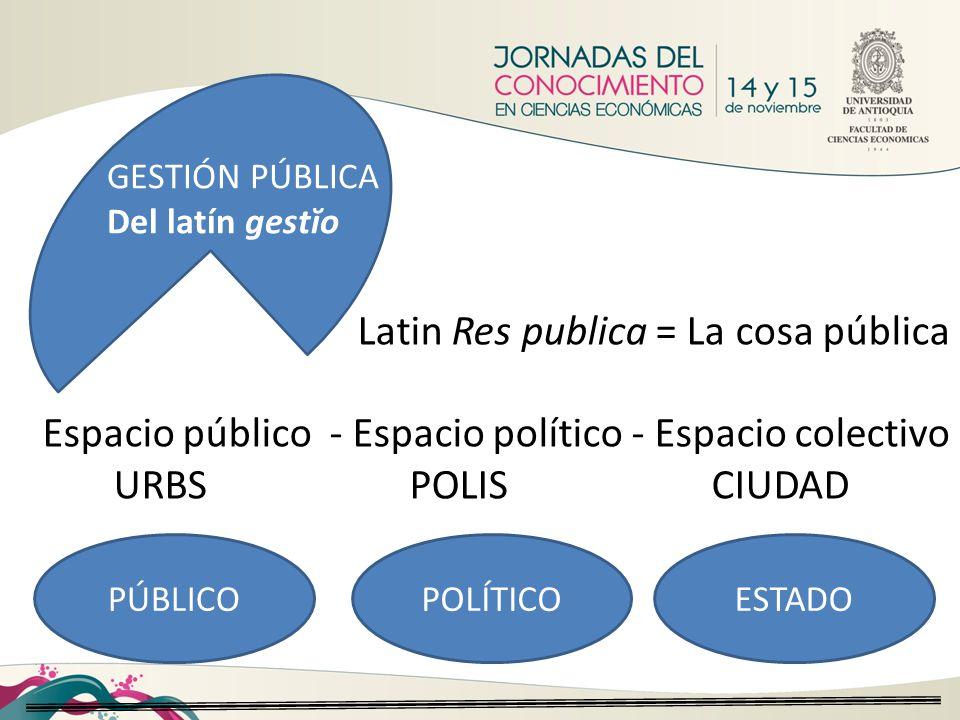 GESTIÓN PÚBLICA Del latín gestĭo Latin Res publica = La cosa pública Espacio público - Espacio político - Espacio colectivo URBS POLIS CIUDAD ESTADOPÚ