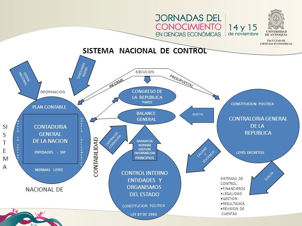 CONTRALORIA GENERAL DE LA REPUBLICA CONTROL INTERNO ENTIDADES Y ORGANISMOS DEL ESTADO ORDEN TERRITORIAL ORDEN NACIONAL BALANCE GENERAL CONTADURIA GENE