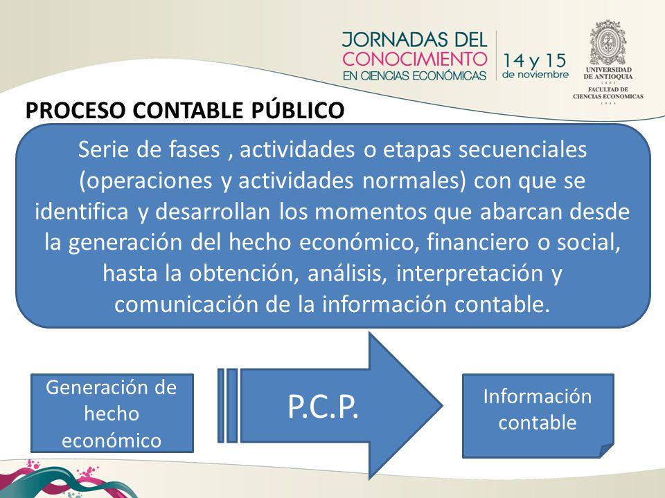 PROCESO CONTABLE PÚBLICO Serie de fases, actividades o etapas secuenciales (operaciones y actividades normales) con que se identifica y desarrollan lo