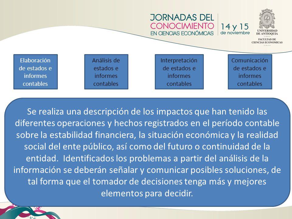 Elaboración de estados e informes contables Análisis de estados e informes contables Interpretación de estados e informes contables Comunicación de es