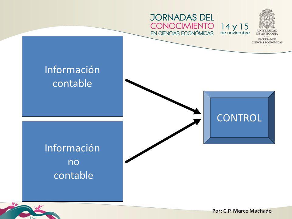 Por: C.P. Marco Machado Información contable Información no contable CONTROL