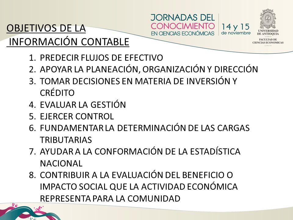 OBJETIVOS DE LA INFORMACIÓN CONTABLE 1.PREDECIR FLUJOS DE EFECTIVO 2.APOYAR LA PLANEACIÓN, ORGANIZACIÓN Y DIRECCIÓN 3.TOMAR DECISIONES EN MATERIA DE I