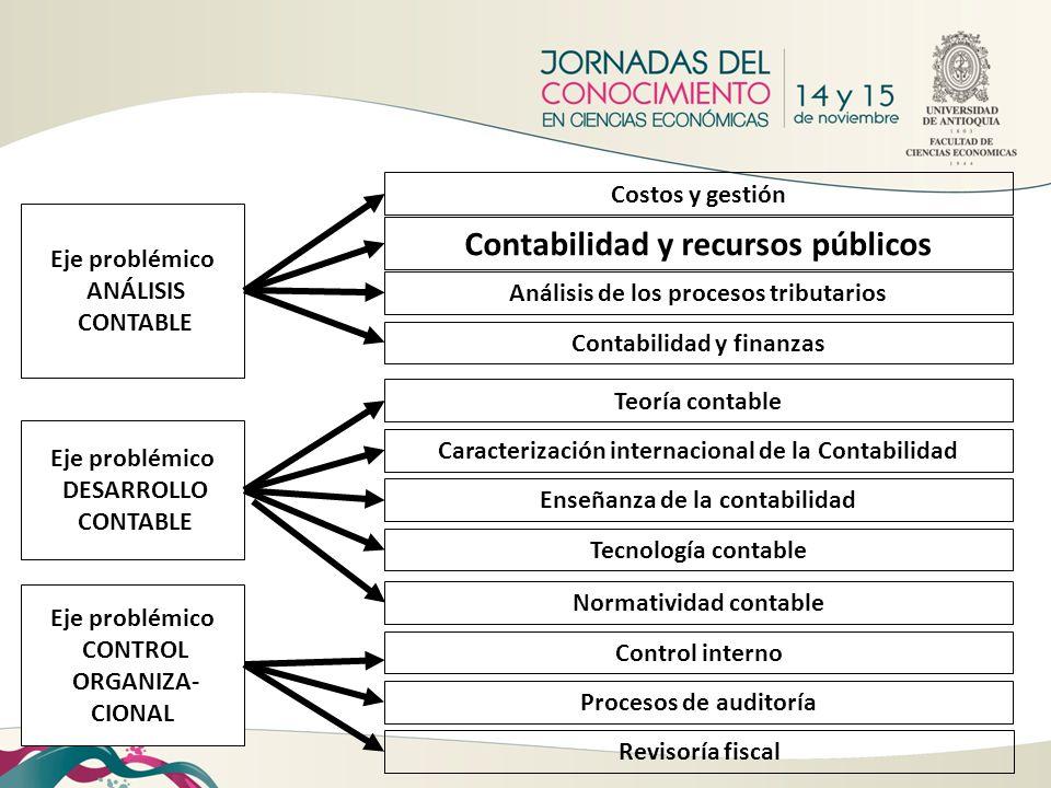 Costos y gestión Contabilidad y recursos públicos Análisis de los procesos tributarios Contabilidad y finanzas Teoría contable Caracterización interna