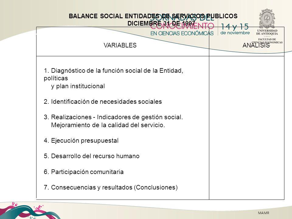 MAMR BALANCE SOCIAL ENTIDADES DE SERVICIOS PUBLICOS DICIEMBRE 31 DE 1997 ANALISIS VARIABLES 1. Diagnóstico de la función social de la Entidad, polític