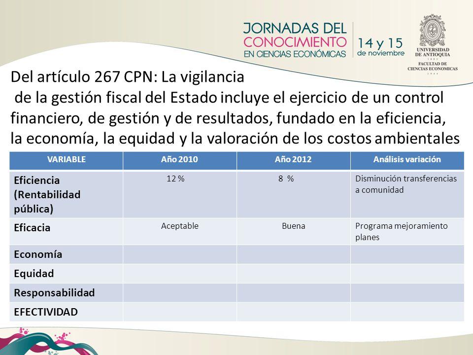 Del artículo 267 CPN: La vigilancia de la gestión fiscal del Estado incluye el ejercicio de un control financiero, de gestión y de resultados, fundado
