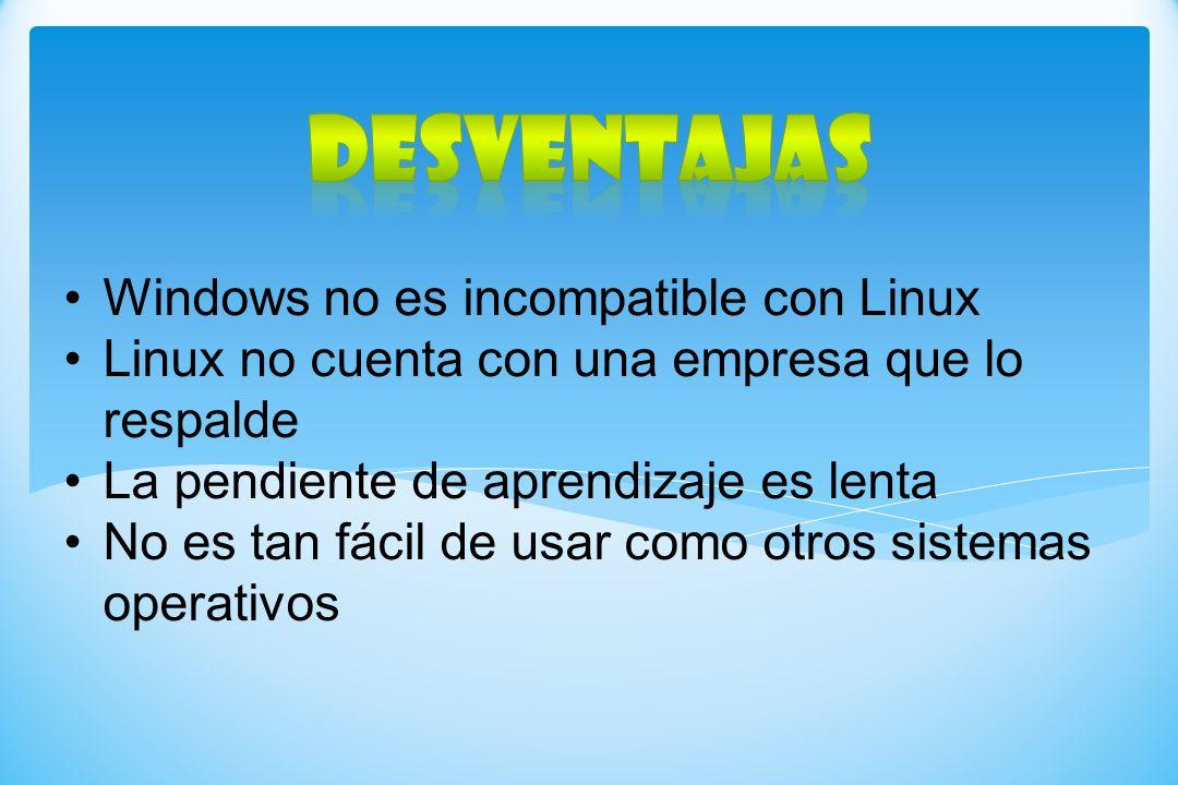 Windows no es incompatible con Linux Linux no cuenta con una empresa que lo respalde La pendiente de aprendizaje es lenta No es tan fácil de usar como
