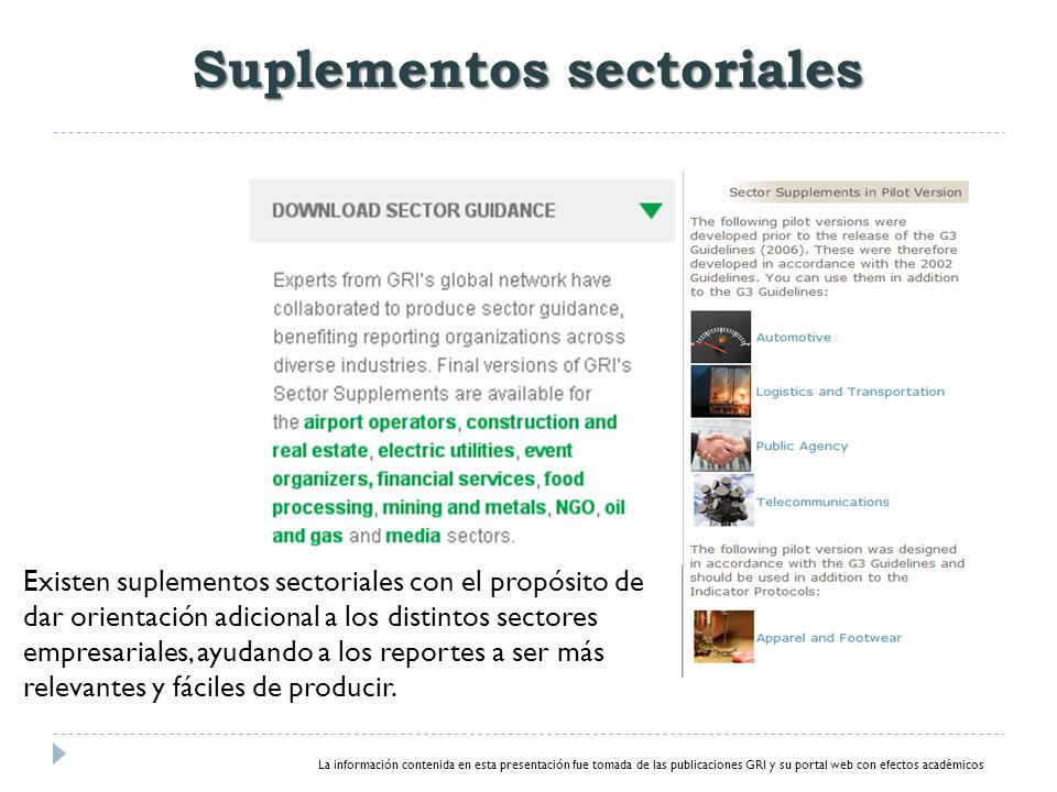 Suplementos sectoriales Existen suplementos sectoriales con el propósito de dar orientación adicional a los distintos sectores empresariales, ayudando a los reportes a ser más relevantes y fáciles de producir.