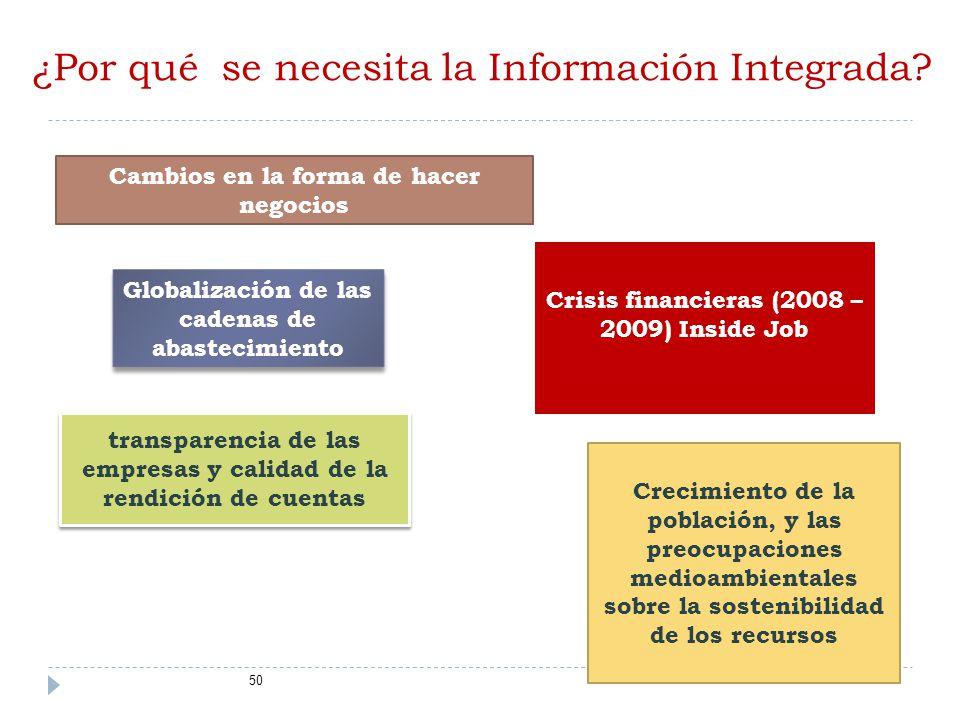 ¿Por qué se necesita la Información Integrada.
