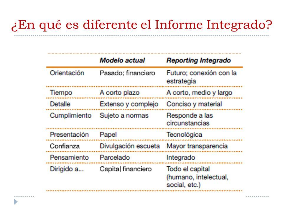 ¿En qué es diferente el Informe Integrado? 51