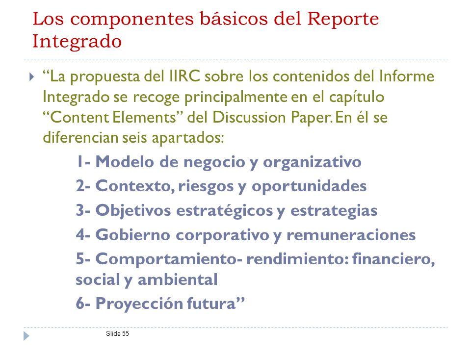 Los componentes básicos del Reporte Integrado Slide 55 La propuesta del IIRC sobre los contenidos del Informe Integrado se recoge principalmente en el capítulo Content Elements del Discussion Paper.