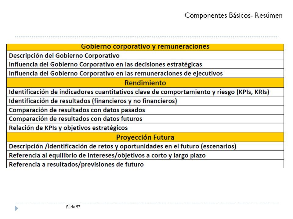 Slide 57 Componentes Básicos- Resúmen