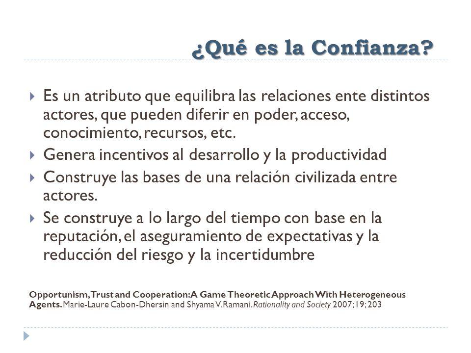 PRINCIPIOS 1.Materialidad 2. Contexto de sostenibilidad 3.