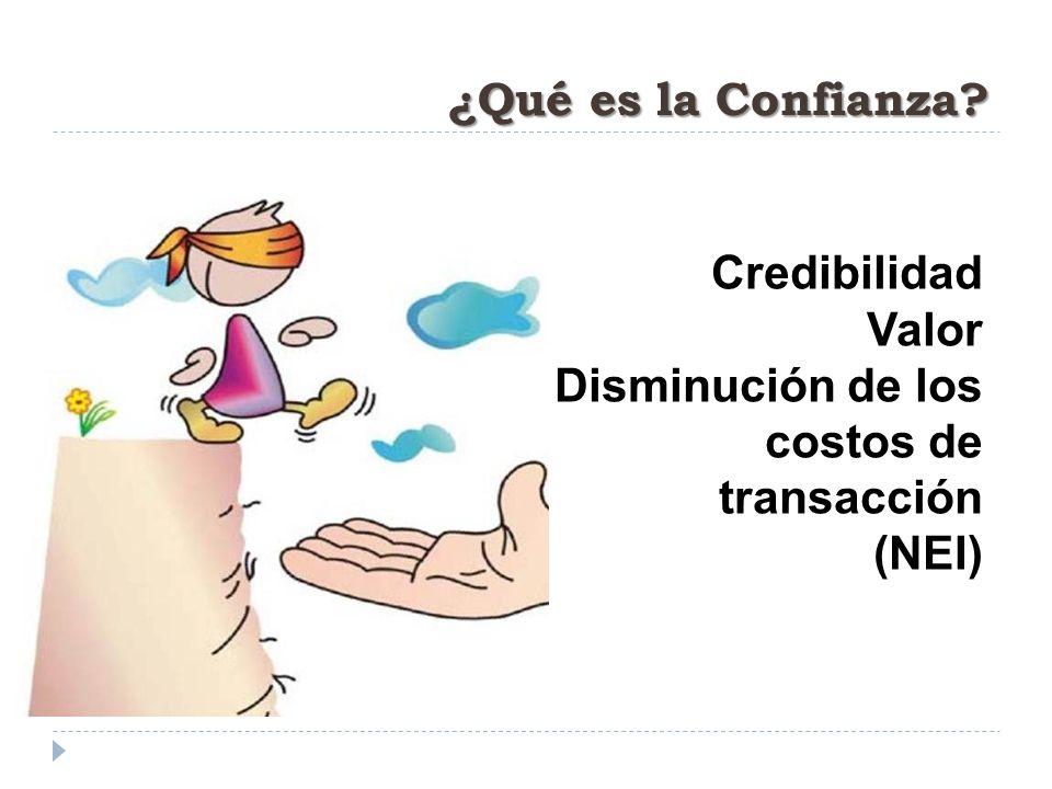 ¿Qué es la Confianza? Credibilidad Valor Disminución de los costos de transacción (NEI)