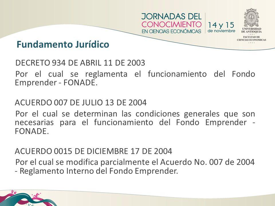 DECRETO 934 DE ABRIL 11 DE 2003 Por el cual se reglamenta el funcionamiento del Fondo Emprender - FONADE. ACUERDO 007 DE JULIO 13 DE 2004 Por el cual