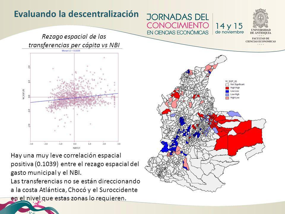 Rezago espacial de las transferencias per cápita vs NBI Hay una muy leve correlación espacial positiva (0.1039) entre el rezago espacial del gasto mun